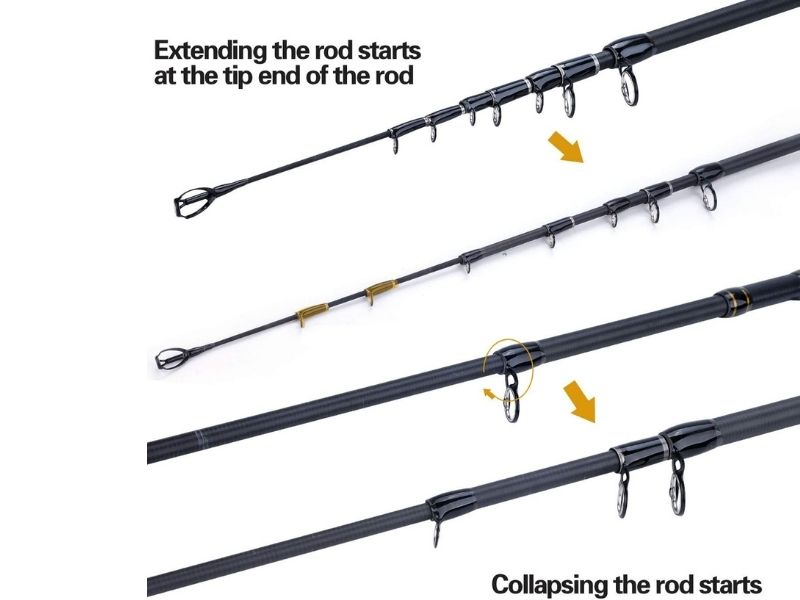 Sougayilang collapsible Fishing Rod- Best for transportation